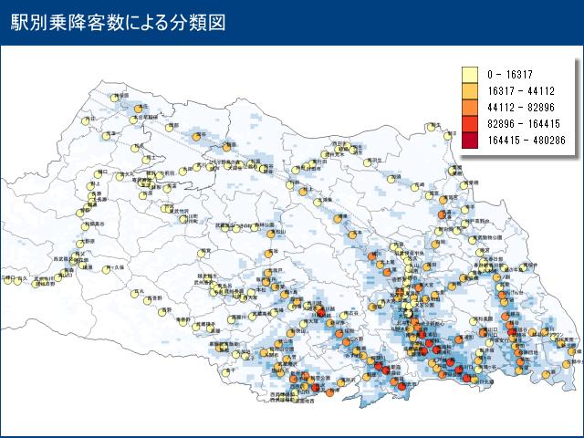 駅別乗降客数分類図