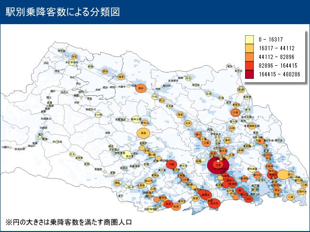駅商圏分類図