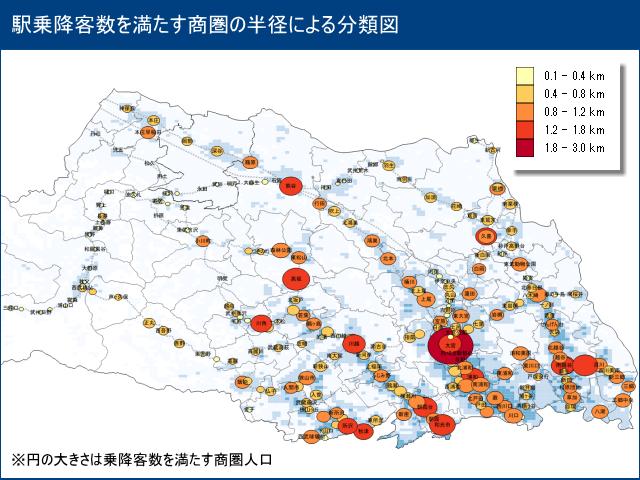 駅別商圏半径分類図