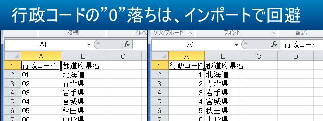 行政コードCSV・アイキャッチ大