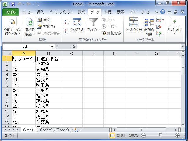 行政コードCSV、Excel インポート結果